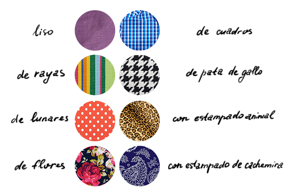 Learn the Spanish words for the most popular patterns