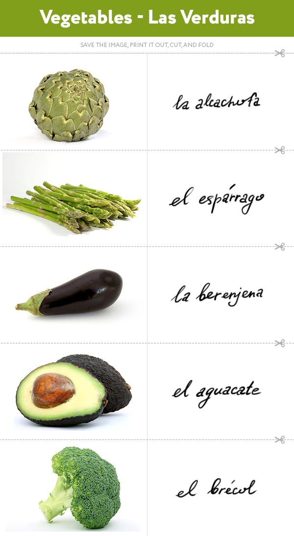 Learn the Spanish for artichoke, the Spanish for eggplant, the Spanish for asparagus, the Spanish for avocado, the Spanish for broccoli