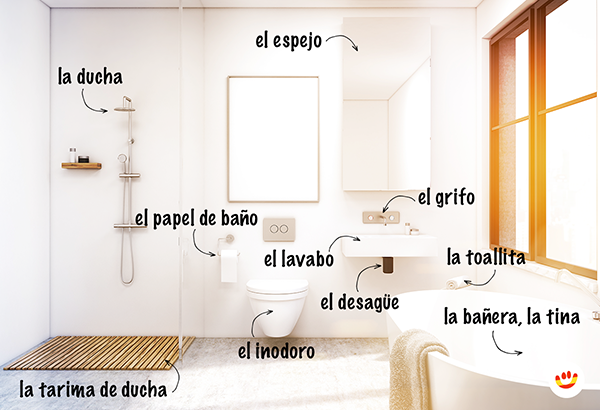Culture Materials FunnySpanish Magnificent Bathroom In Spanish
