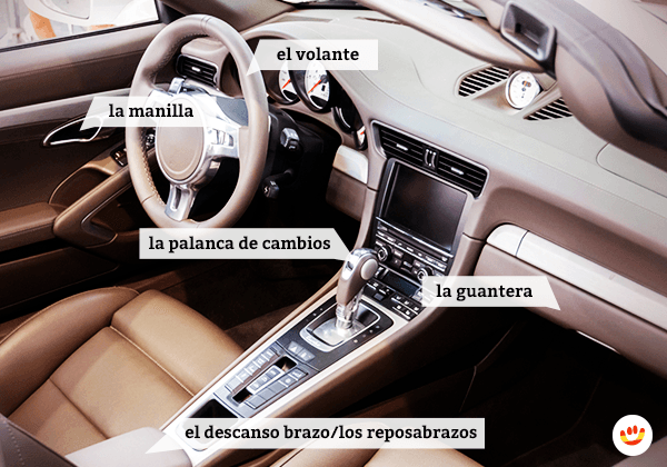 Learn the Spanish names for the parts of the car interior