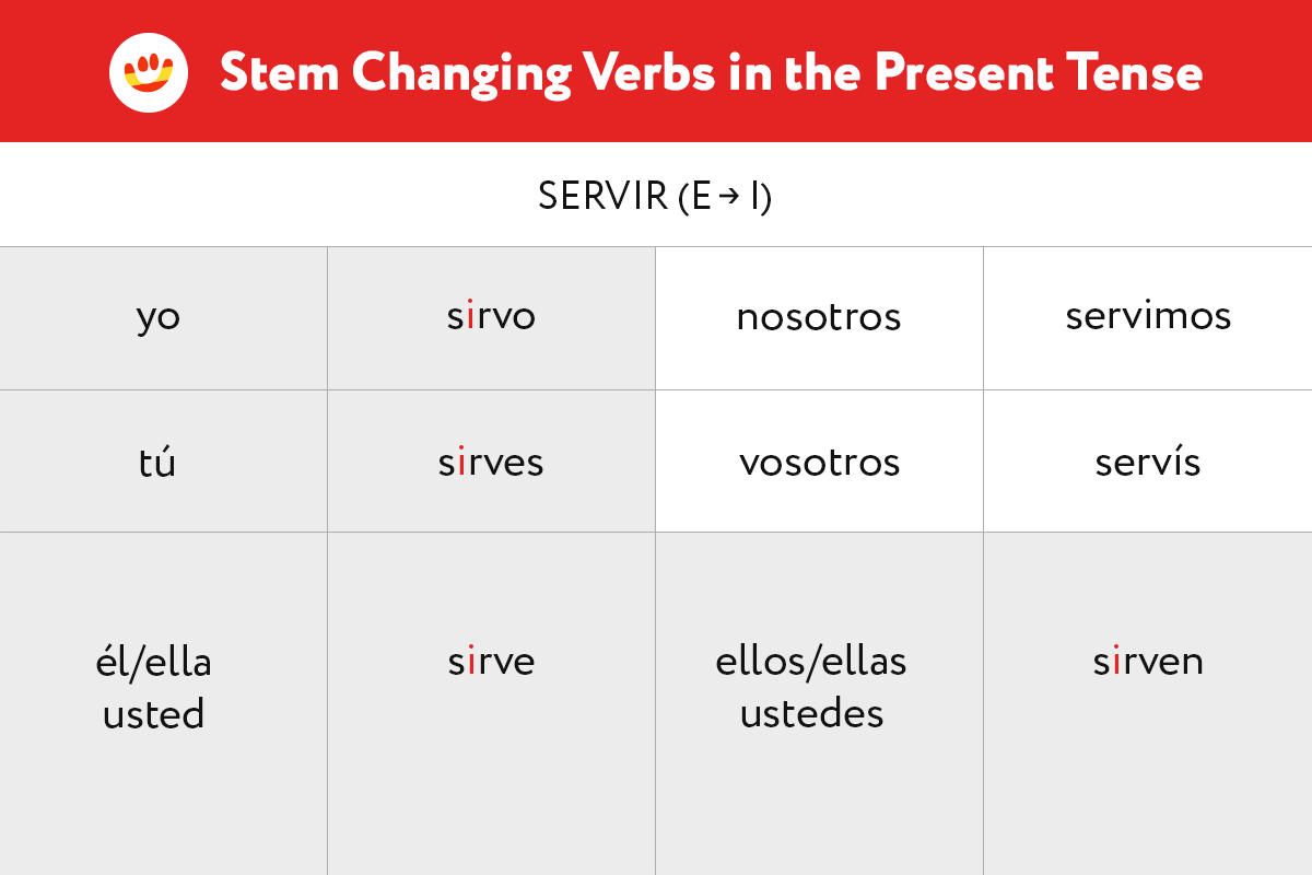 Learn the Present Tense forms of irregular e-i stem-changing verbs
